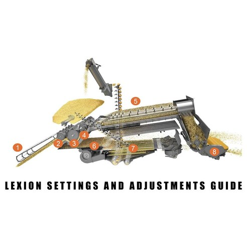 LEXION Settings and Adjustments guide