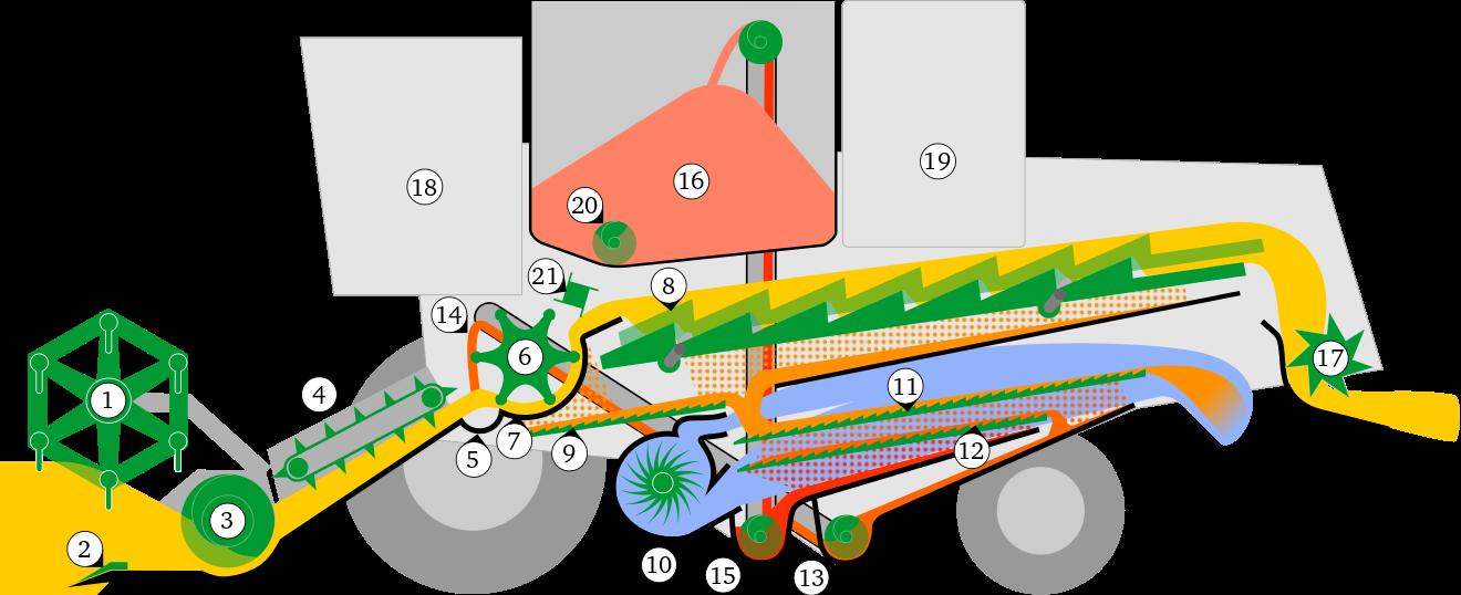 Combine harvester threshing mechanism parts